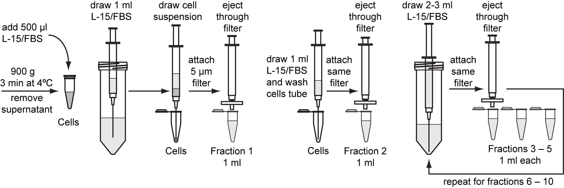 how to draw a single cell in electriicty